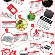 Atari 40 Years Of Fun
