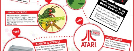 Atari 40 Years Of Fun