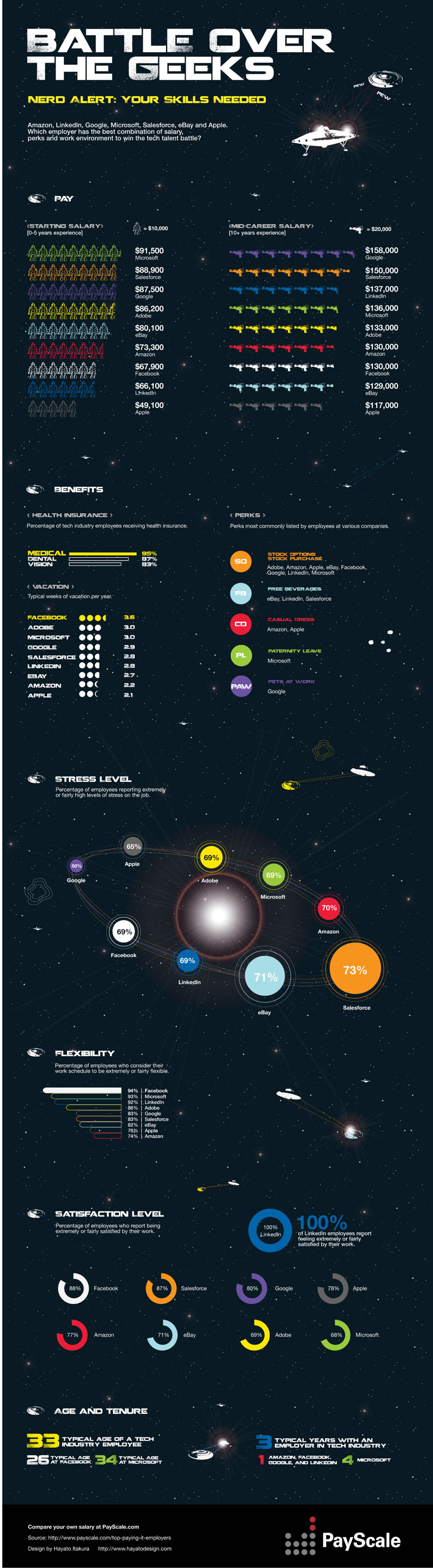 Battle-Over-The-Geeks-infographic