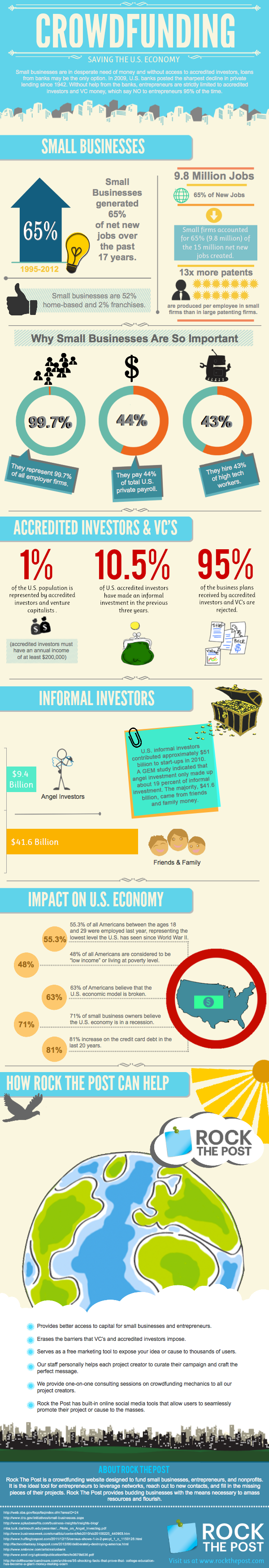 Saving the US Economy-infographic