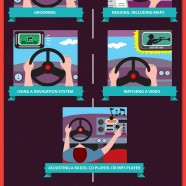 Risks of Distracted Driving