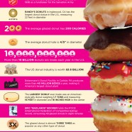 Donuts Fun Facts