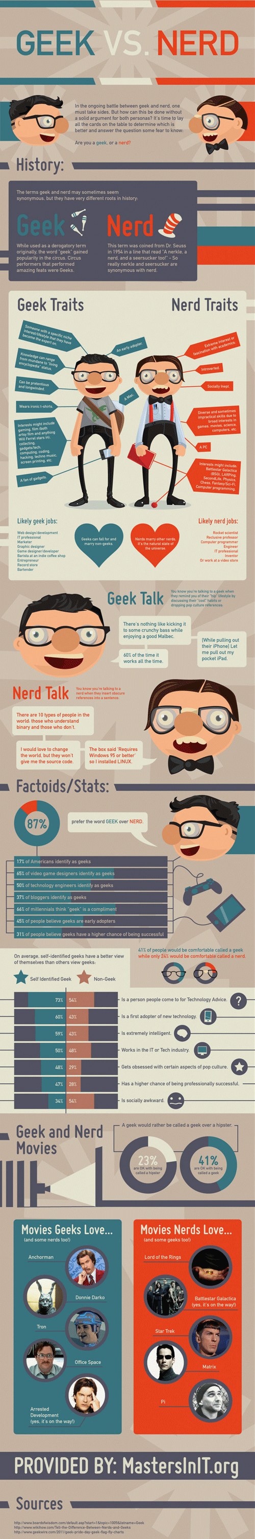 Geek-Vs-Nerd-infographic