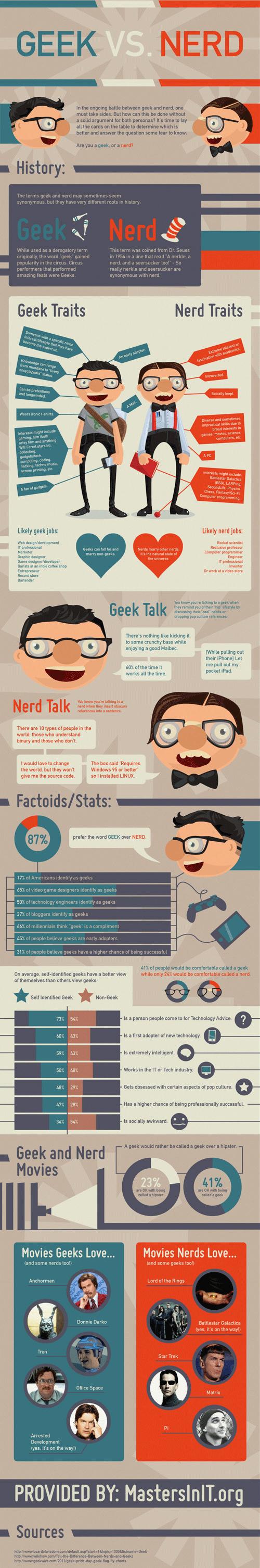 Geek-Vs-Nerd-infographic