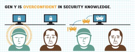 Generation Gap In Computer Security