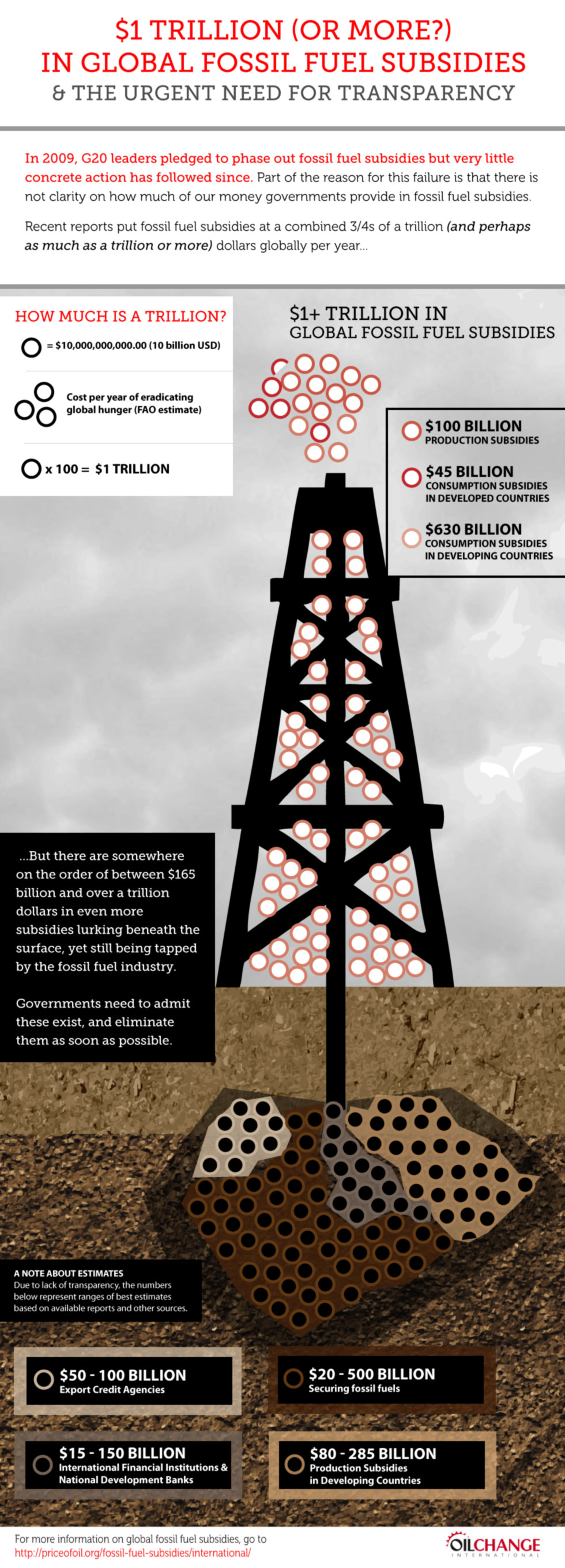 Global-Fossil-Fuel-Subsidies-infographic