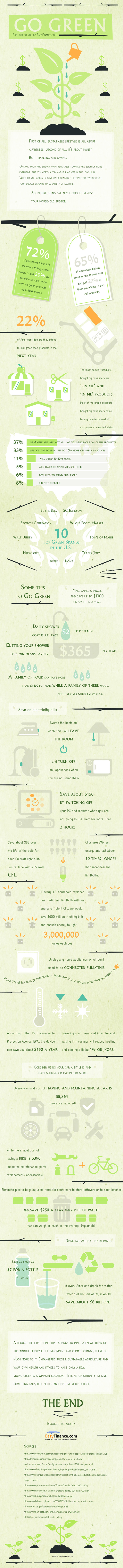 Go-Green-infographic