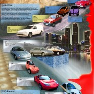 History Of The Electric Car