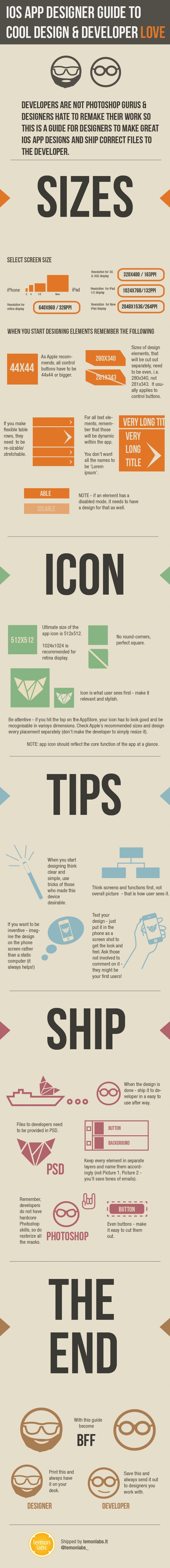 Ios-App-Designer-Guide-infographic