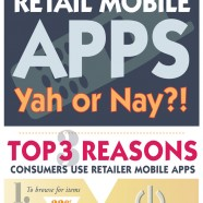 It's A Social Mobile Shopper World