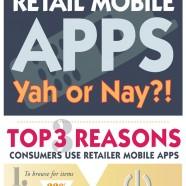 It's A Social Mobile Shopper World