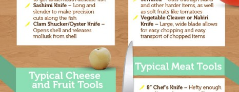 Kitchen Knives For Easy Cooking