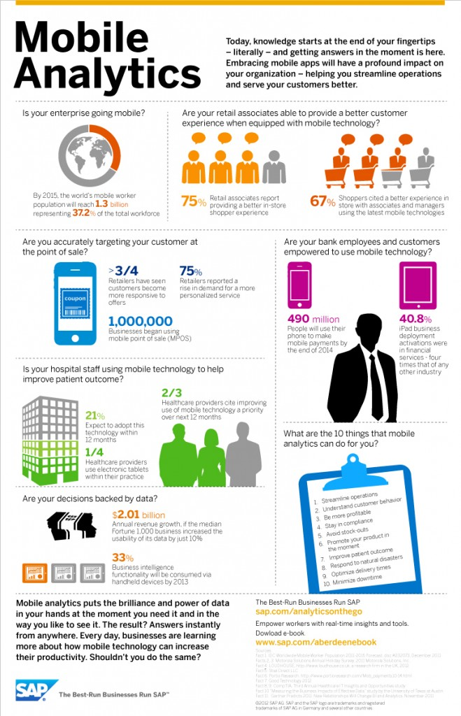 Mobile-Analytics-infographic