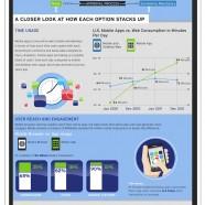 Mobile App Or Mobile Website