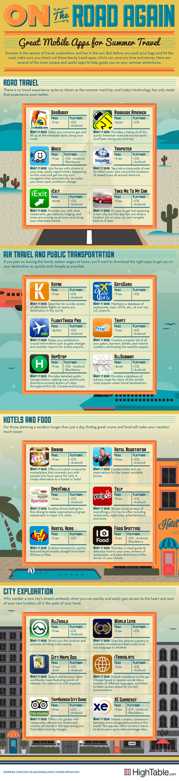 Mobile-Apps-For-Summer-infographic