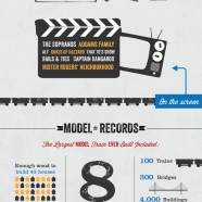 Model Trains History And Facts