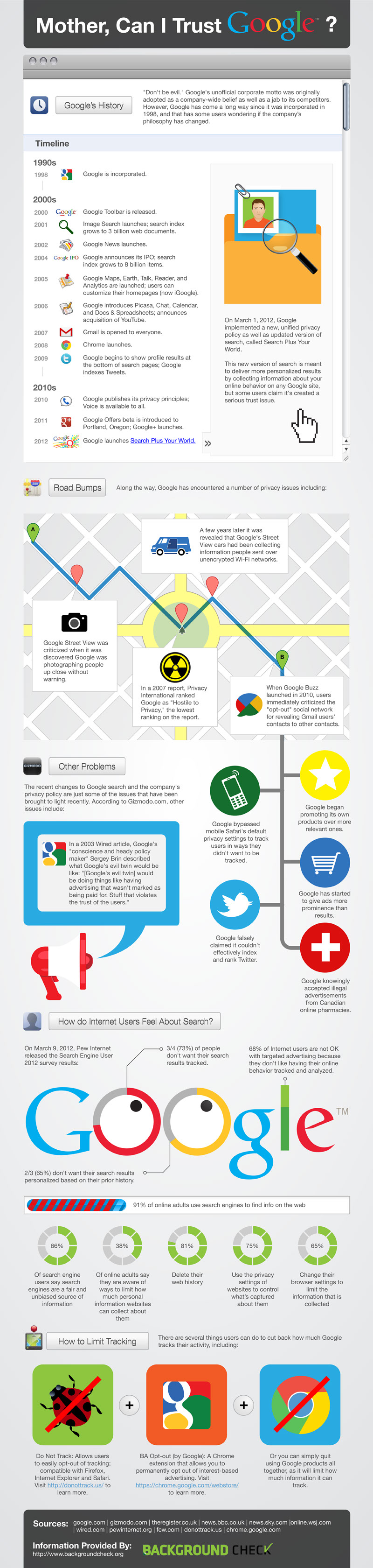 Can-I-Trust-Google-infographic