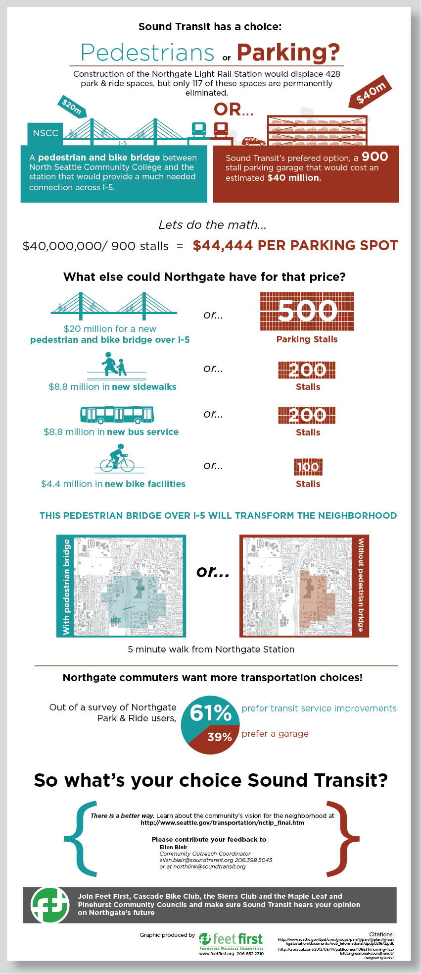 Northgate-Rail-Station-infographic
