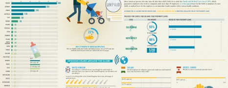 Paternity Leave Around the world