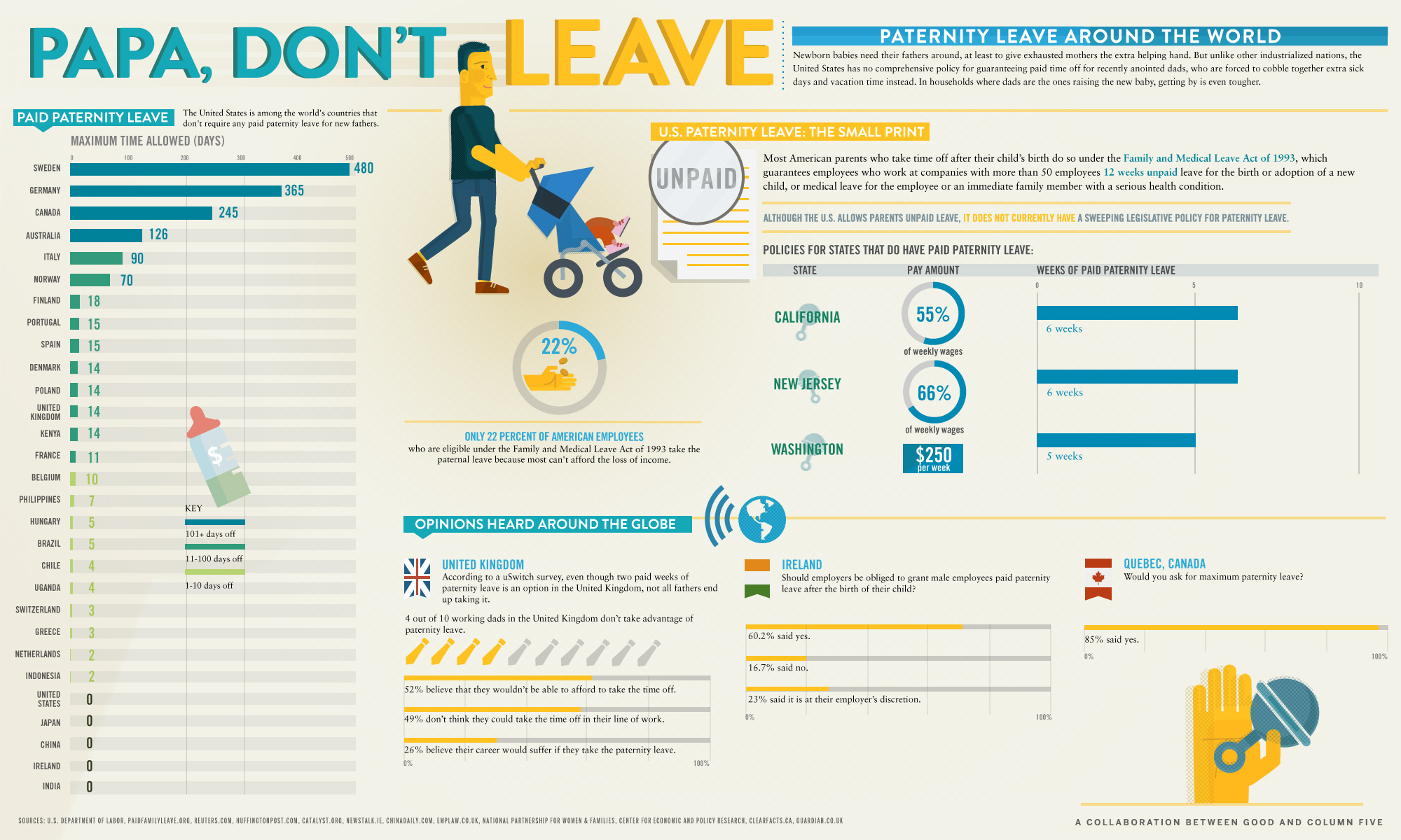 Paternity-Leave-Around-infographic