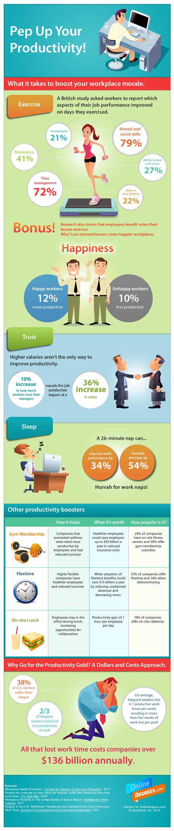 Pep-Up-Your-Productivity-infographic