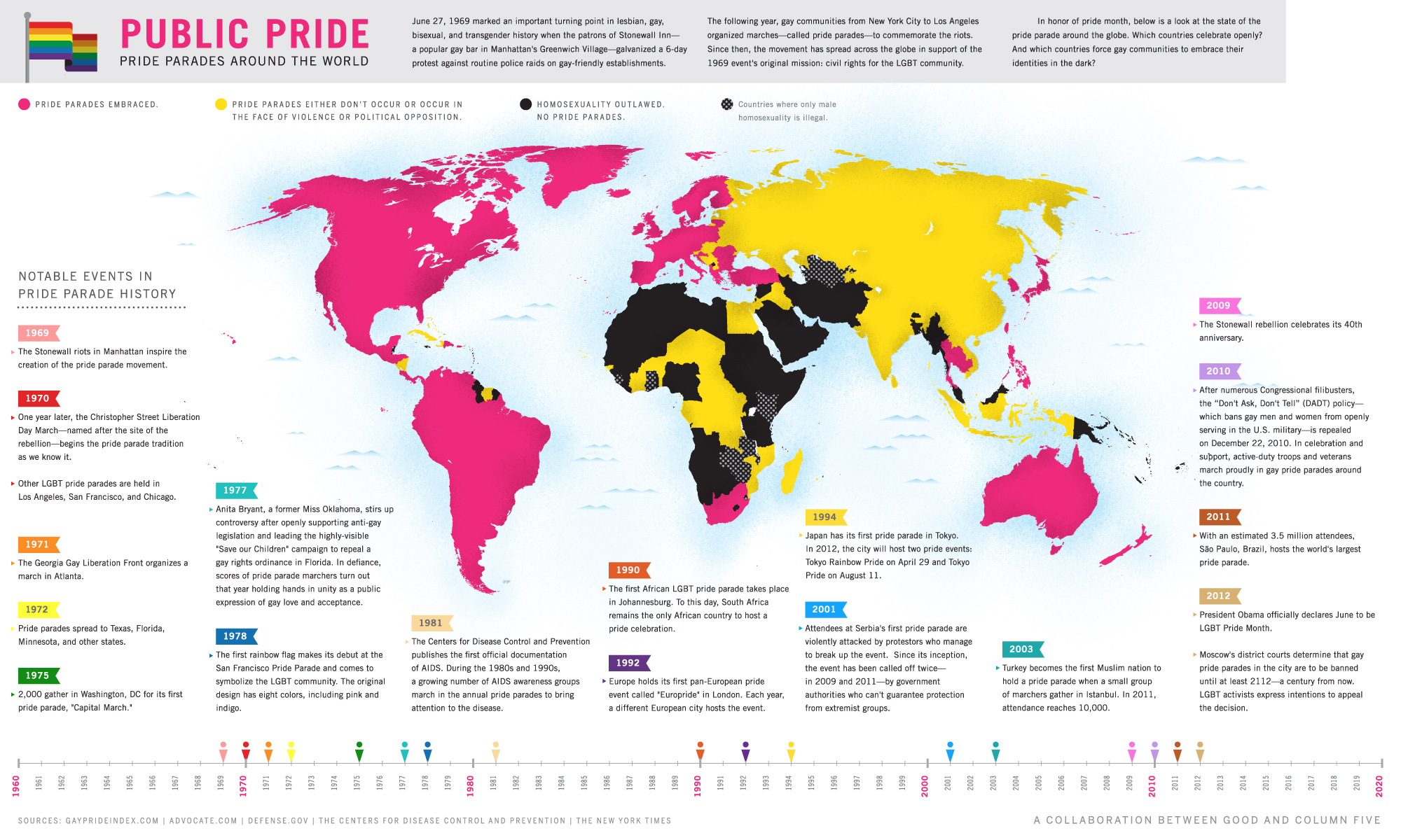 Pride-Parades-Around-The-World-infographic