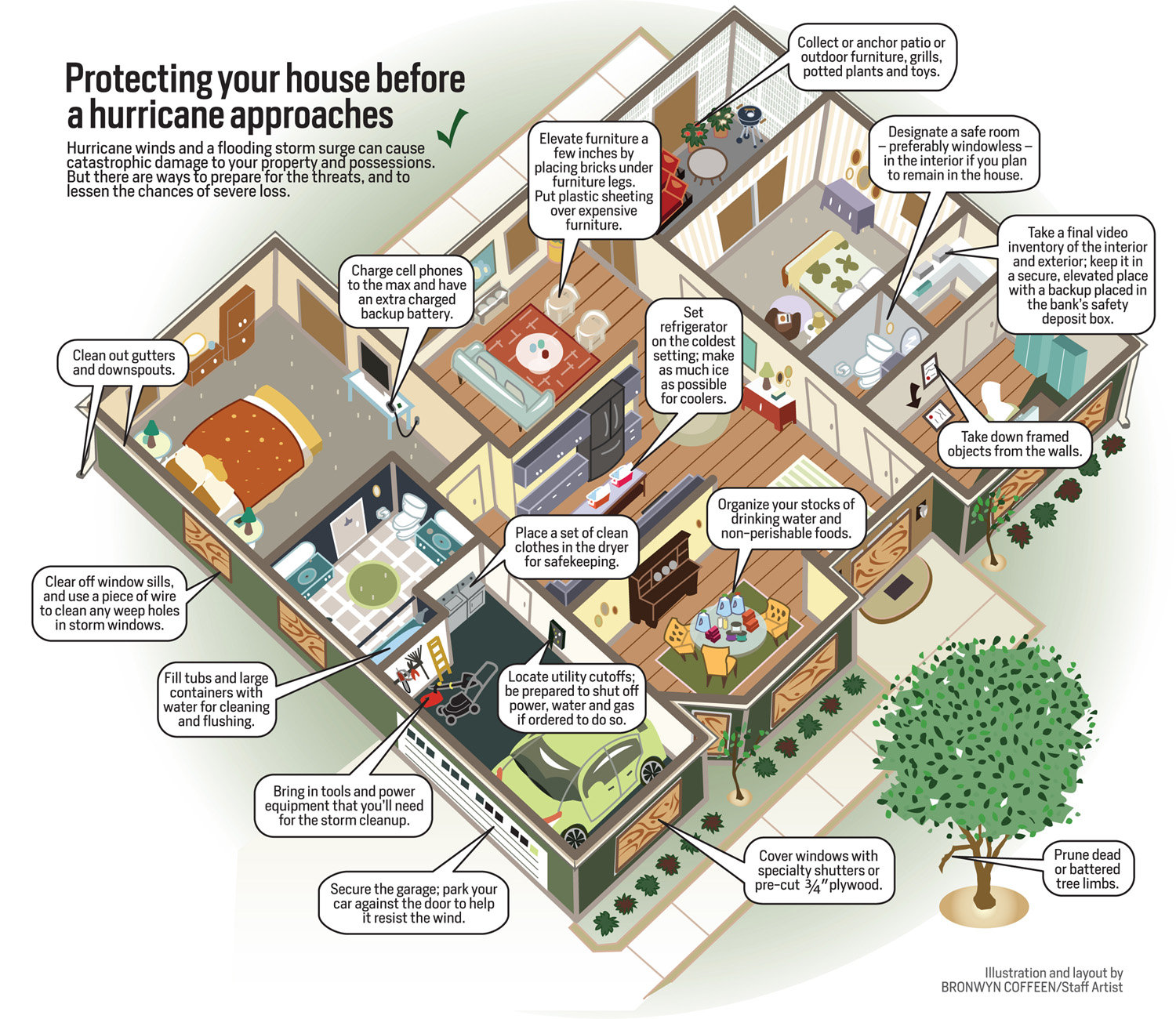Protecting-Your-House-From-Hurricane-infographic