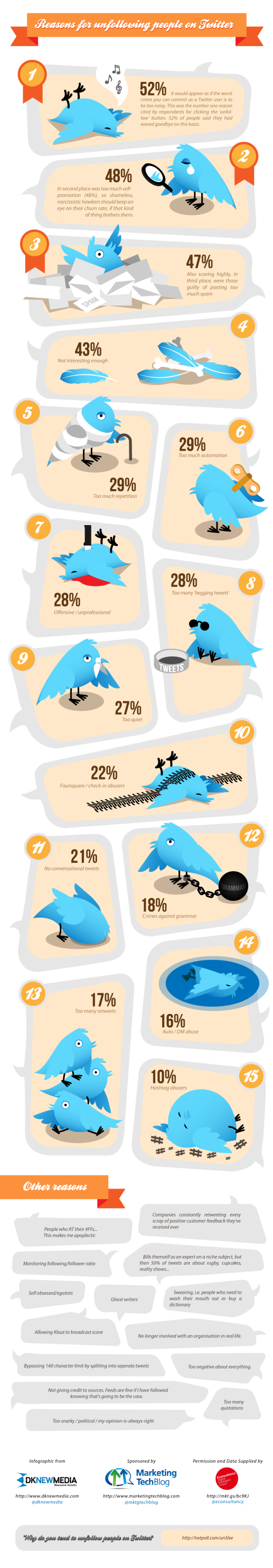 Reasons-For-Unfollowing-People-On-Twitter-infographic