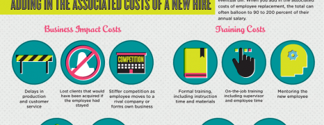Cheaper to Retrain Current Employees