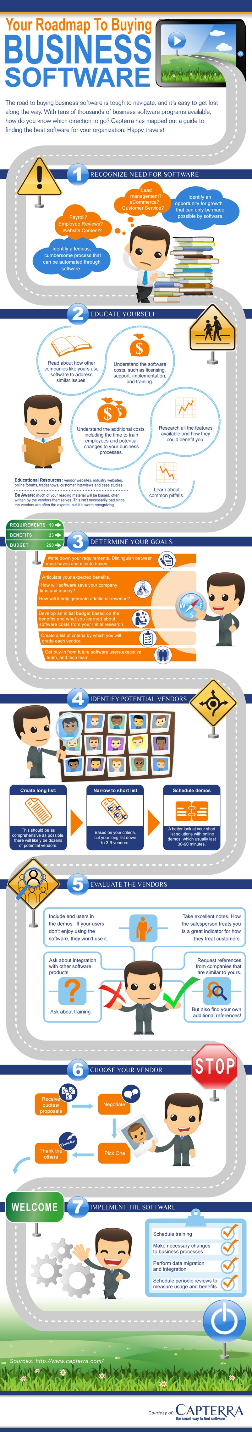 Roadmap-To-Buying-Business-Software-Infographic
