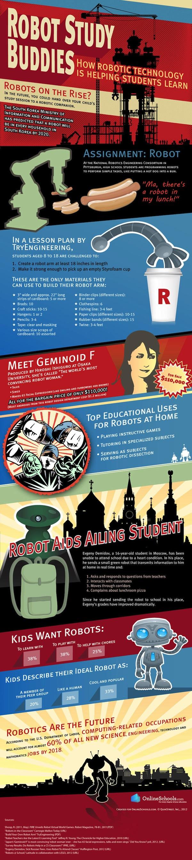 Robot-Study-Buddies-infographic