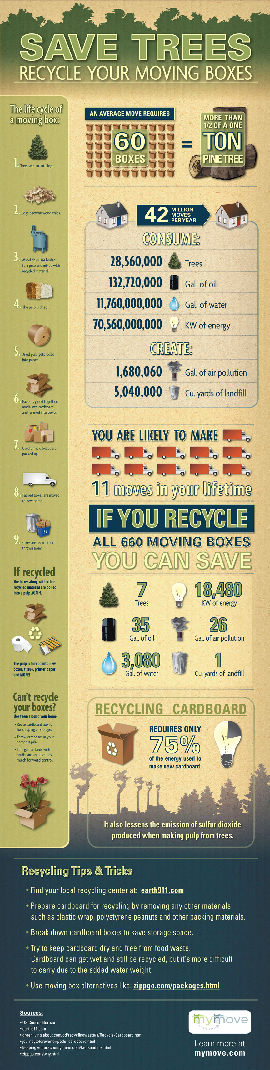 Save-Trees-Recycle-Your-Moving-Boxes-infographic