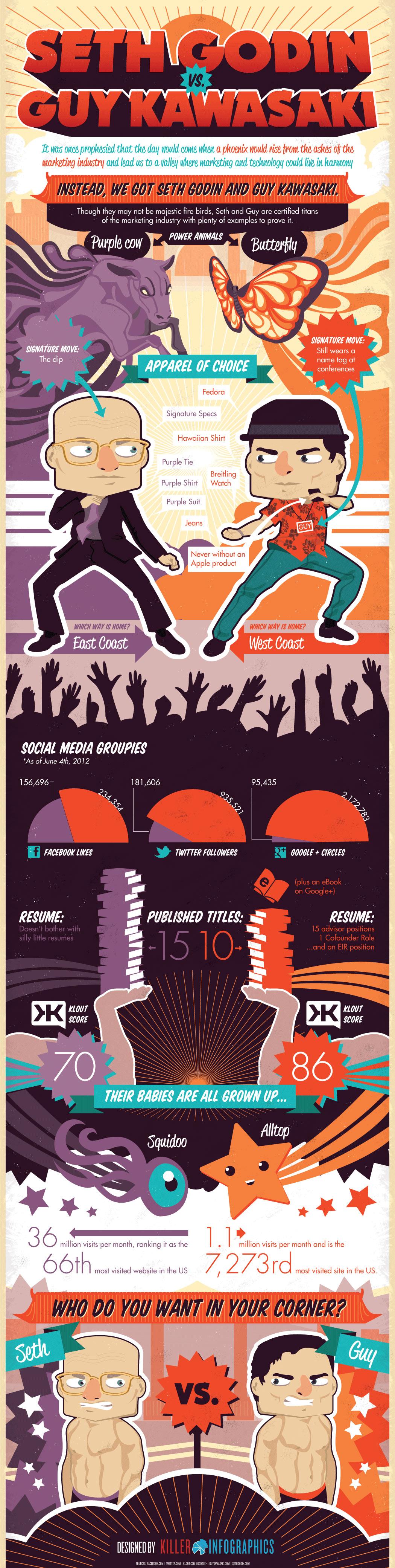 Sethgodin-Vs-Guykawasaki-infographic
