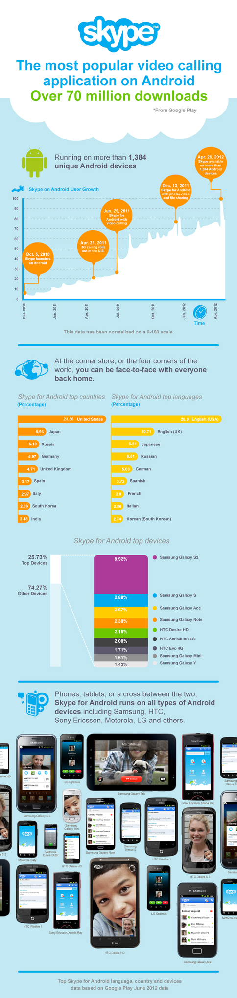 Skype-Prevails-In-Android-infographic