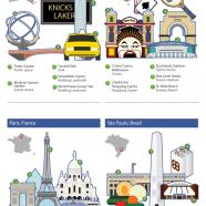 Facebook most social cities