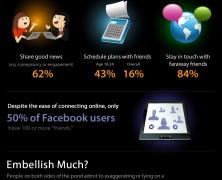 Social media for antisocial people
