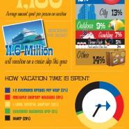Summer Vacation in America