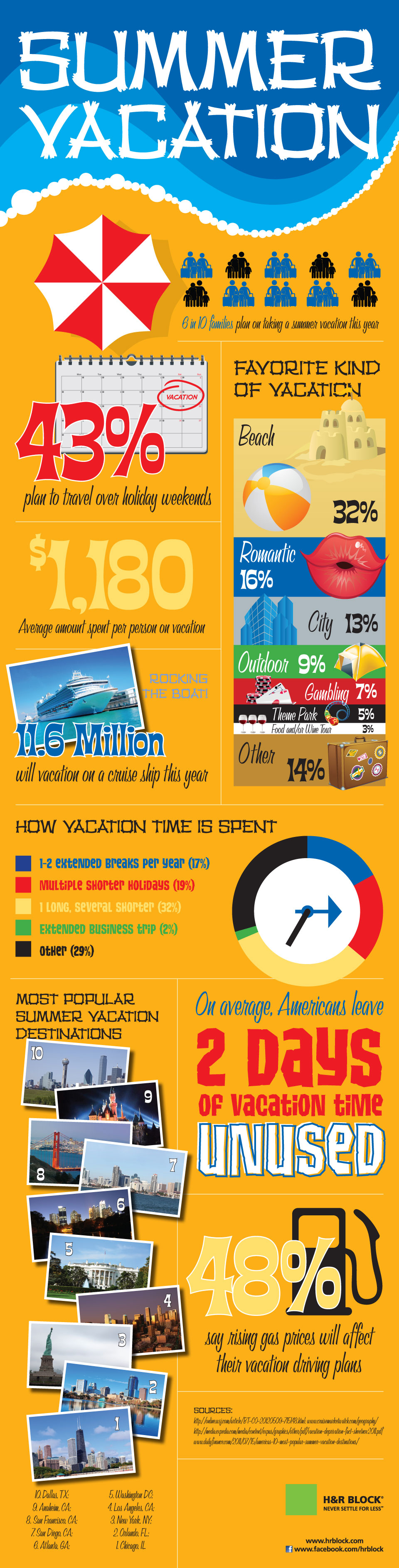 Summer-Vacation-infographic