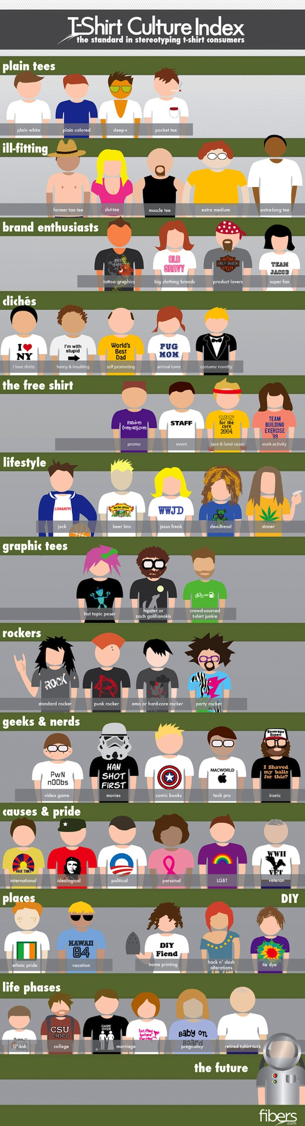 T-Shirt-Culture-Index-infographic