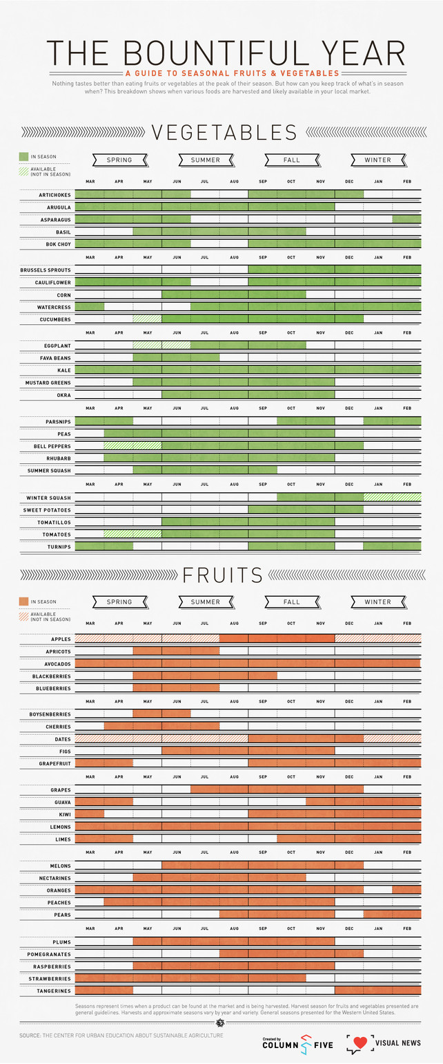 Seasonal fruits and vegetables-infographic
