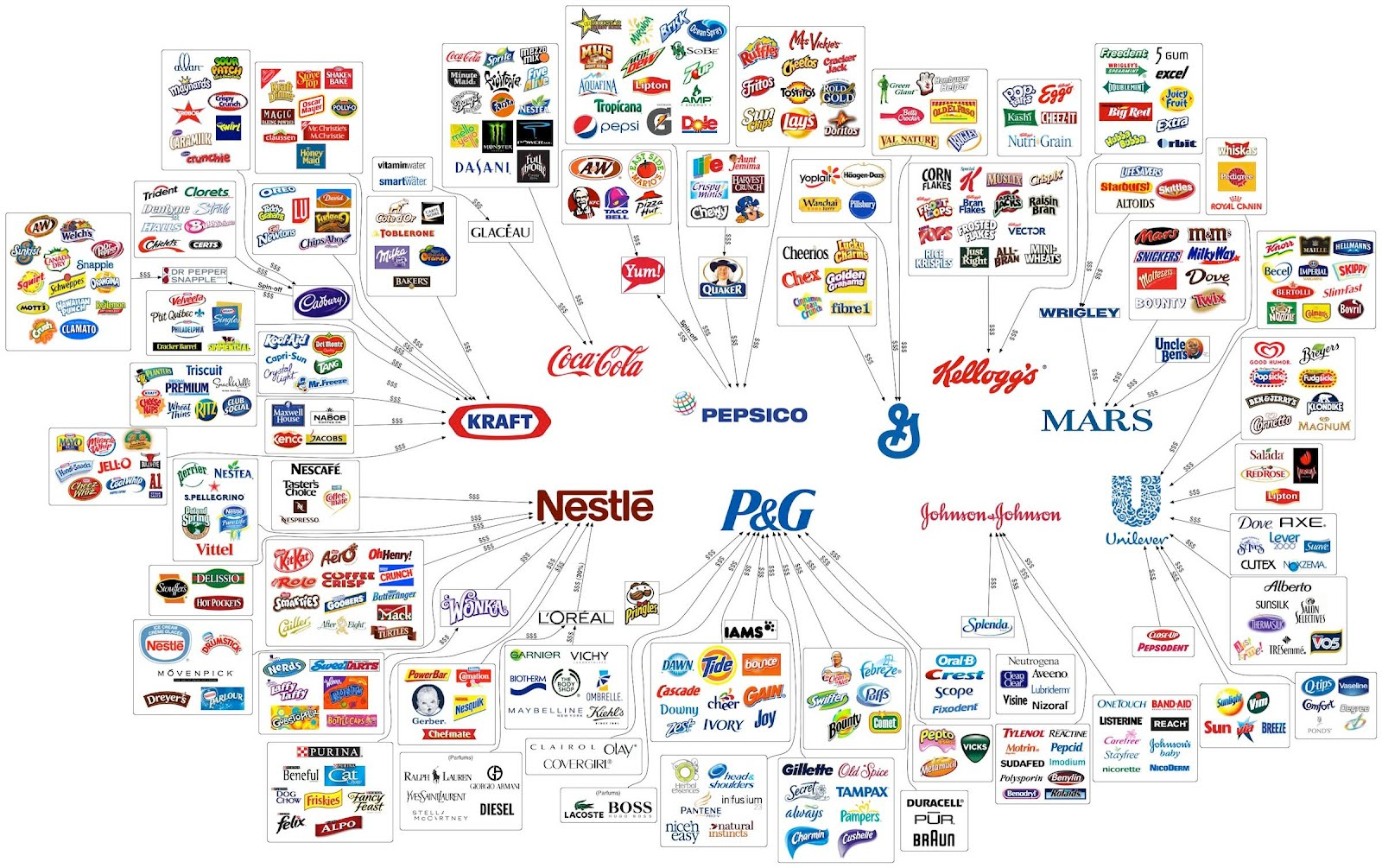 The-Illusion-Of-Brand-Choice-infographic