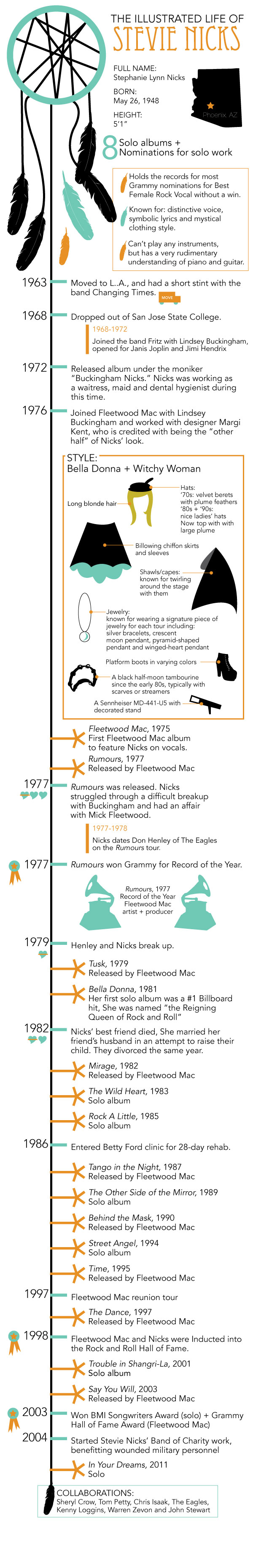 The-Illustrated-Life-Of-Stevie-Nicks-infographic