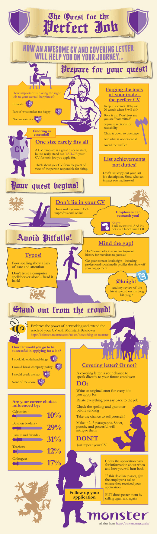 The-Quest-For-The-Perfect-Job-infographic