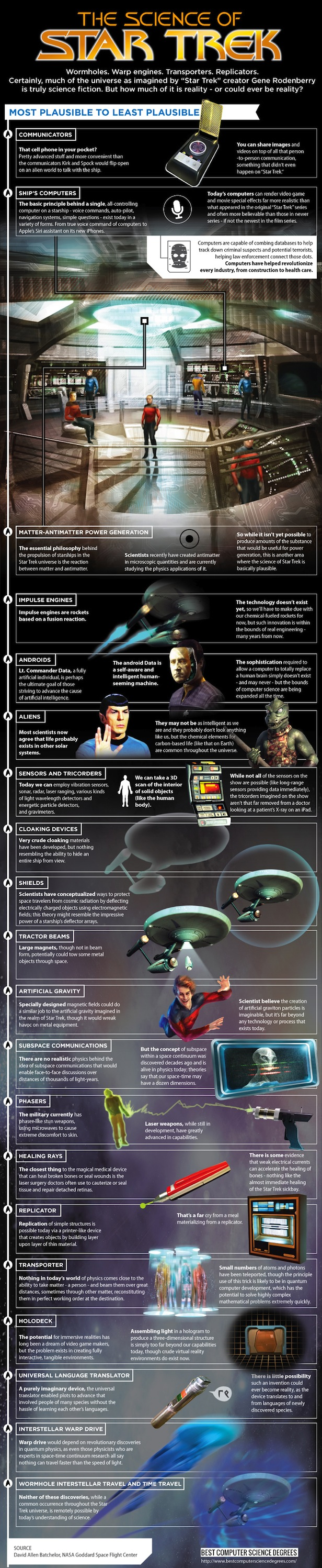 The-Science-Of-Star-Trek-infographic