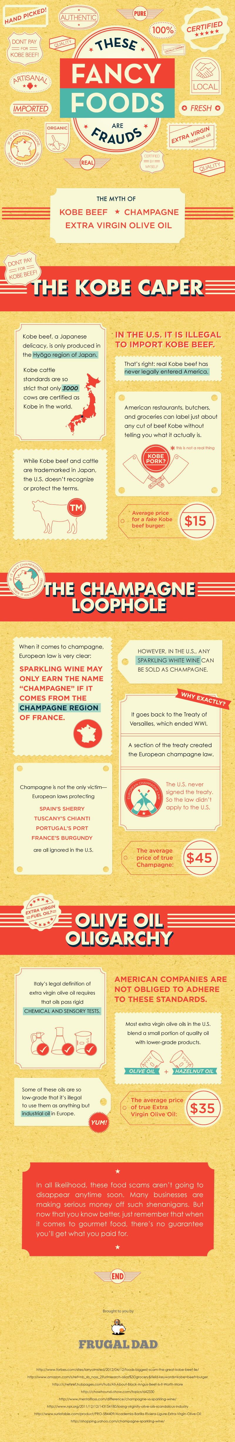 These-Fancy-Foods-Are-Frauds-infographic
