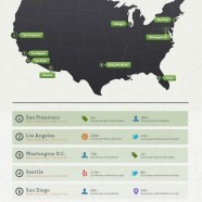 Top Social Business Cities In America