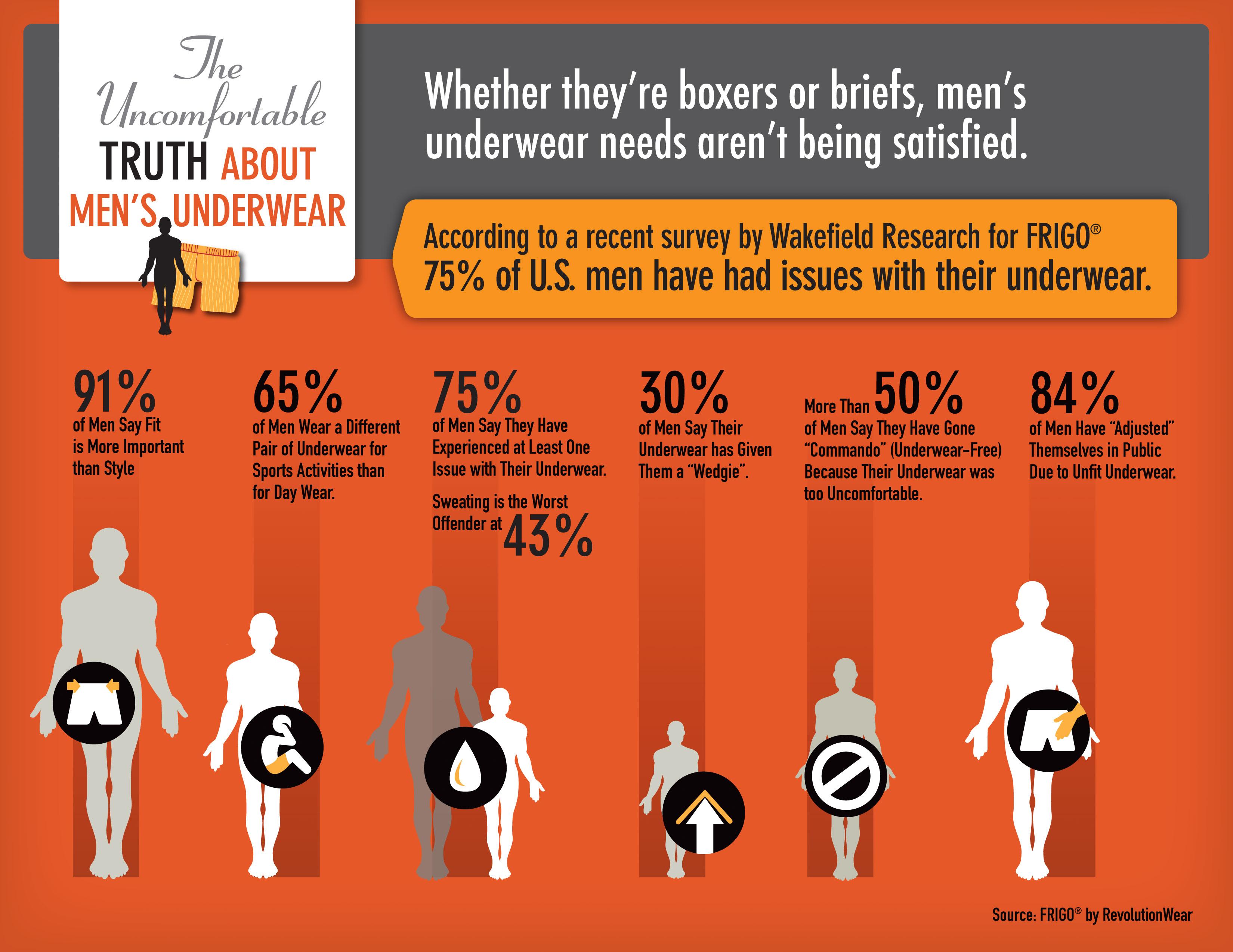 Truth-About-Men's-Underwear-infographic