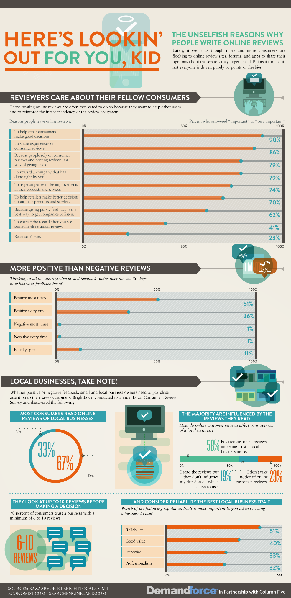 Unselfish-Online-Reviews-infographic