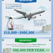 Unusual Jobs And Salaries