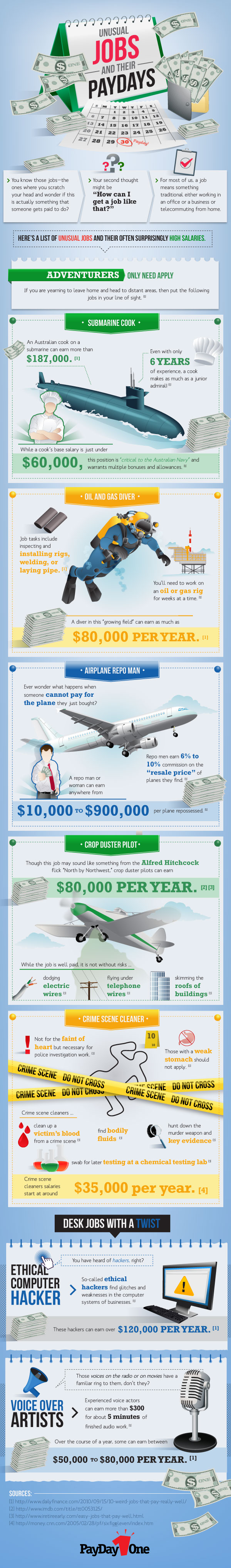 Unusual-Jobs-And-Their-Paydays-infographic